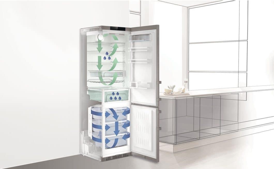 Die DuoCooling-Technologie sorgt bei einem einzigen Kühl-Gefrier-Gerät für 2 separate Kühlkreisläufe. Das birgt immense Vorteile im Alltag und kann nachhaltig eingesetzt werden. (Foto: Liebherr)