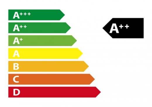 Die alte Skala für das EU-Energielabel wurde immer unübersichtlicher: Braucht man A+++, wenn A+ ja schon grün ist? Das ändert sich nun wieder. (Foto: Stock)