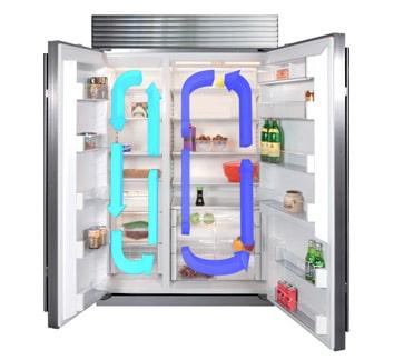 Clever: Mit einem dualen Air-Purification-System wird die Kühlschrankluft alle 20 Min. erneuert. (Foto: Sub-Zero/Wolf)